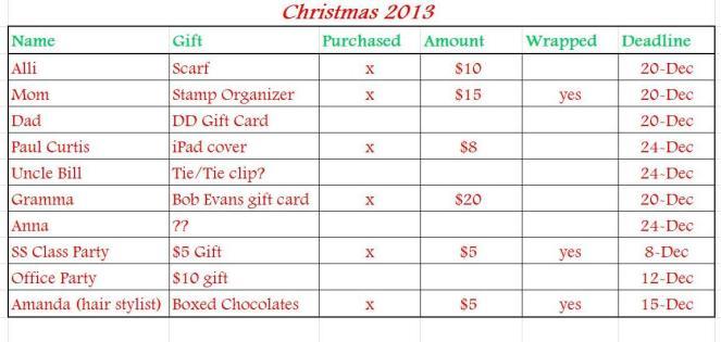 Christmas Gift Organizer