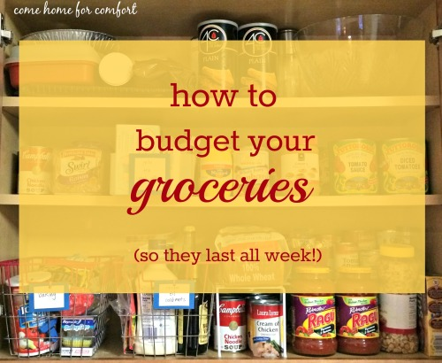 How to Budget your Groceries